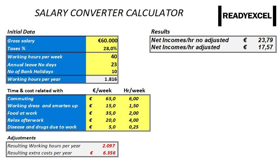 Calculadora salario