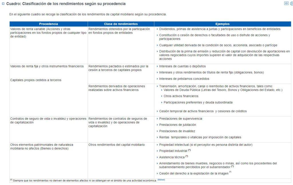 clasificacion de rendimientos segun procedencia aeat