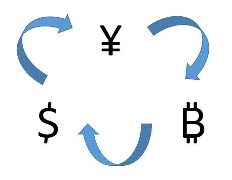 crypto forex