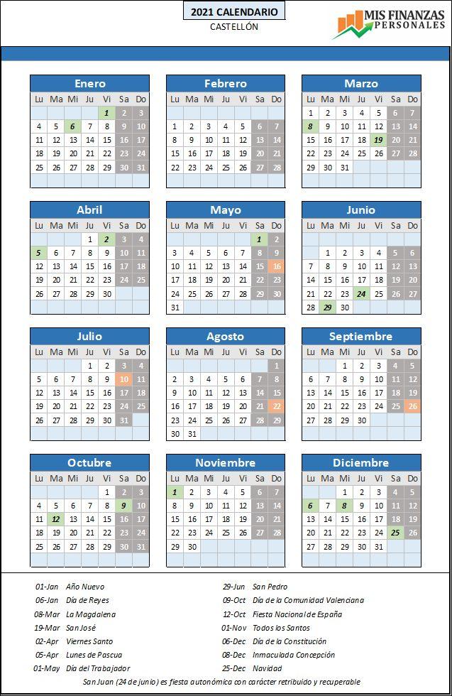 calendario laboral Castellón 2021